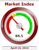 Cromford Market Index for Phoenix Real Estate Market and Phoenix MLS