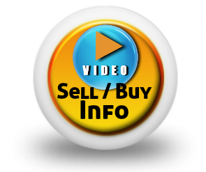 Learn how to buy and sell real estate in Phoenix realtors